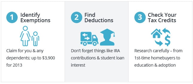 Maximize your tax refund in 3 easy steps