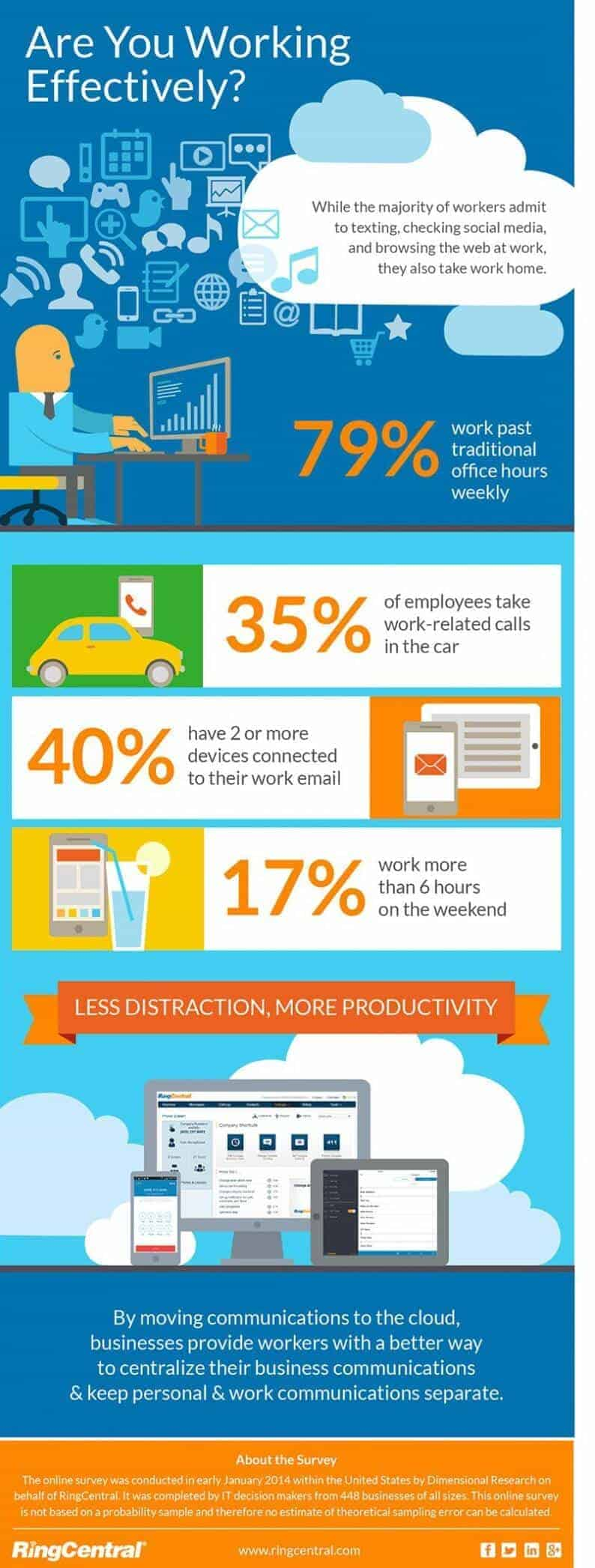 Working effectively or effectively working?