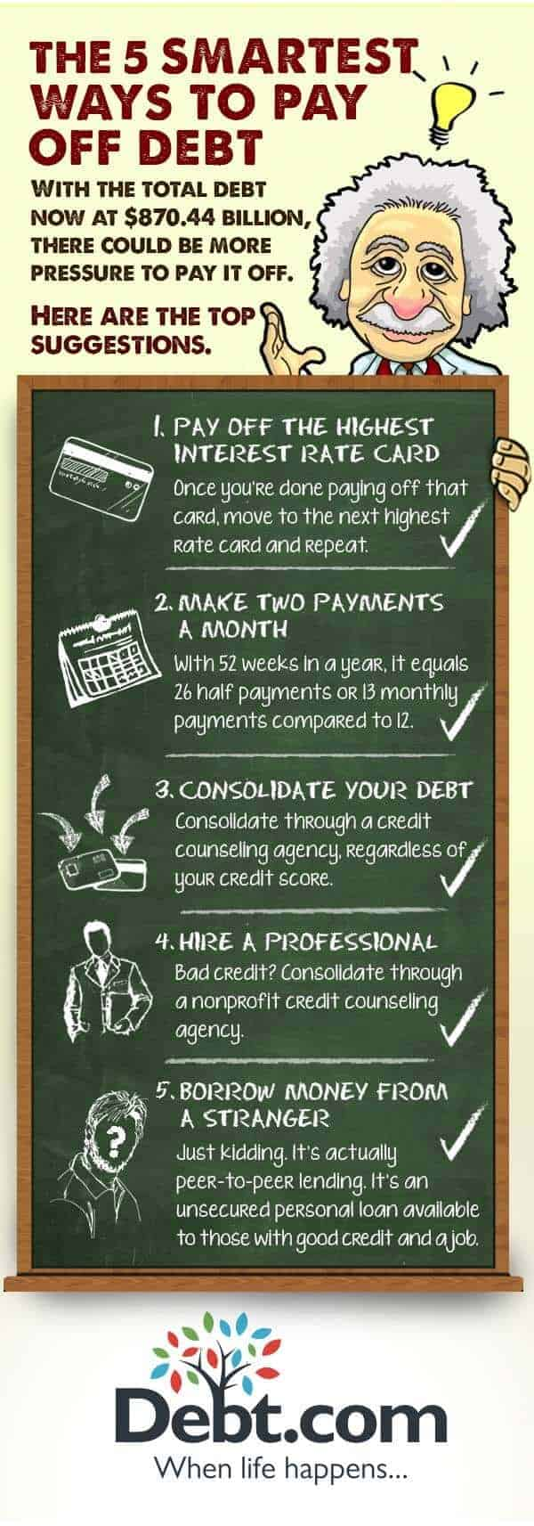 smartest ways to pay off debt