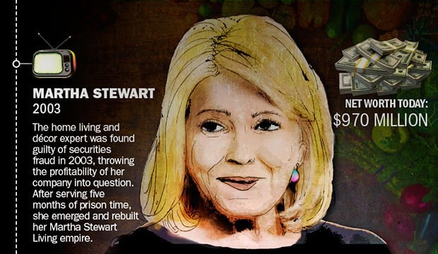 Martha Stewart's net worth