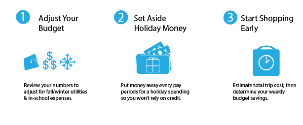 Take 3 steps to avoid a holiday debt hangover